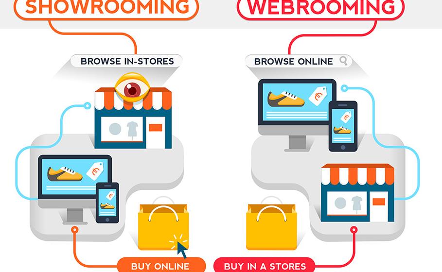 Diferencias Showrooming y Webrooming | Infoserweb